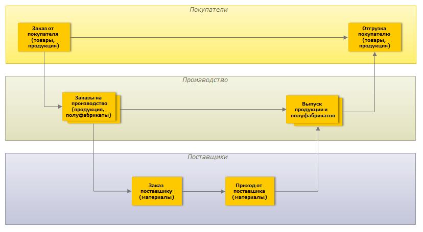 """,""www.partnersoft.spb.ru"